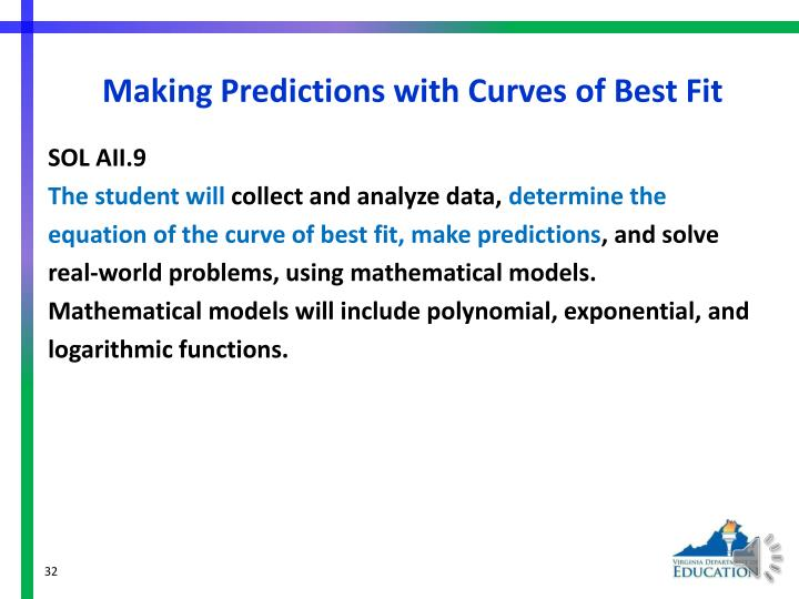 Making Predictions with Curves of Best Fit
