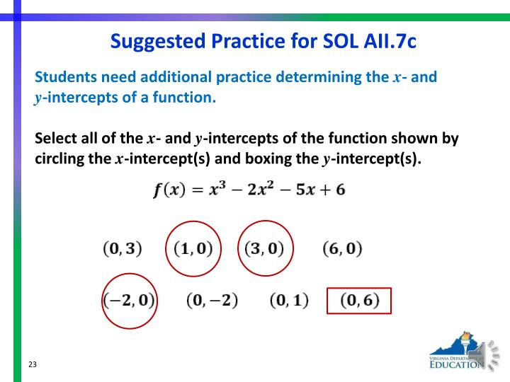 Suggested Practice for SOL AII.7c