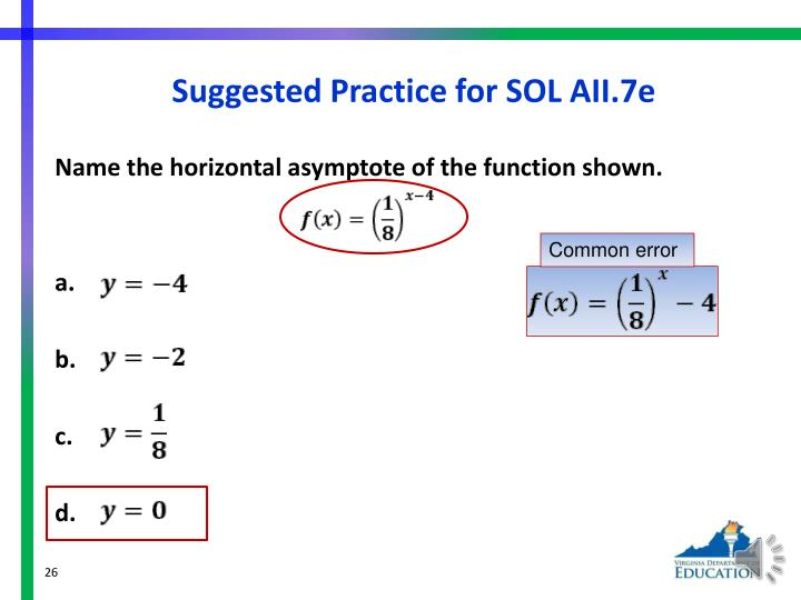 Suggested Practice for SOL AII.7e