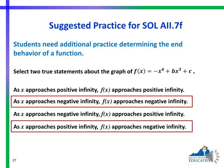 Suggested Practice for SOL AII.7f