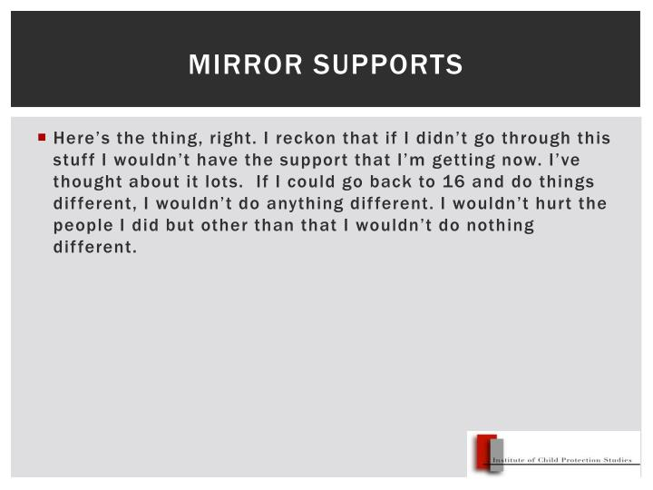 Mirror supports