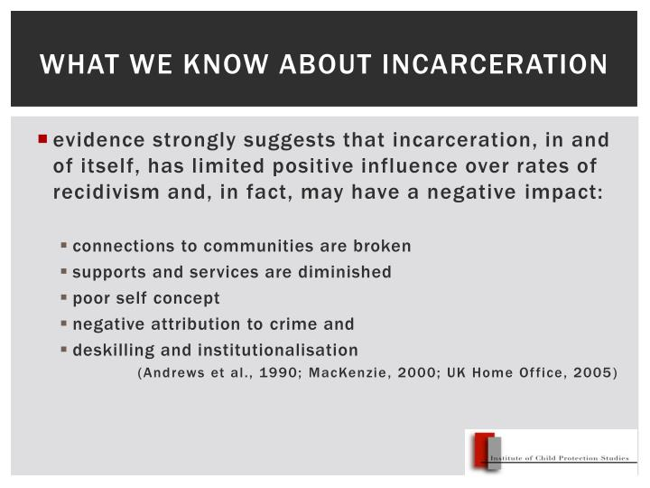 What we know about Incarceration