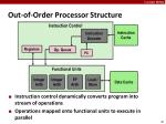 out of order processor structure