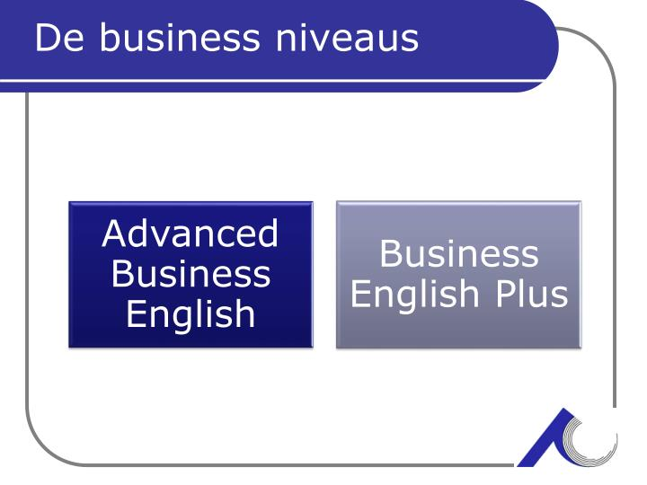De business niveaus