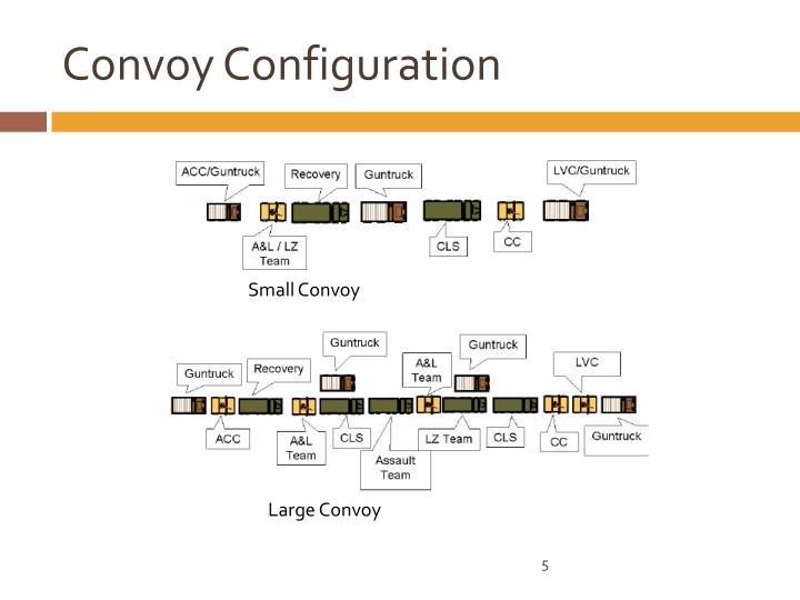 Convoy Configuration