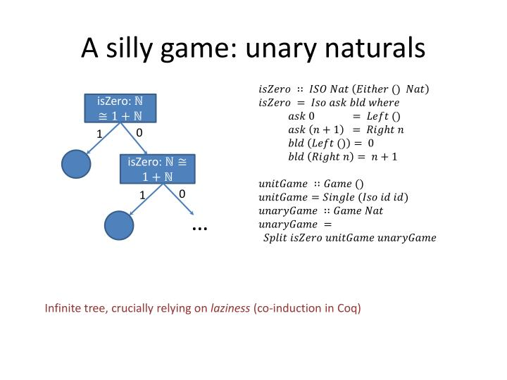 A silly game: unary naturals