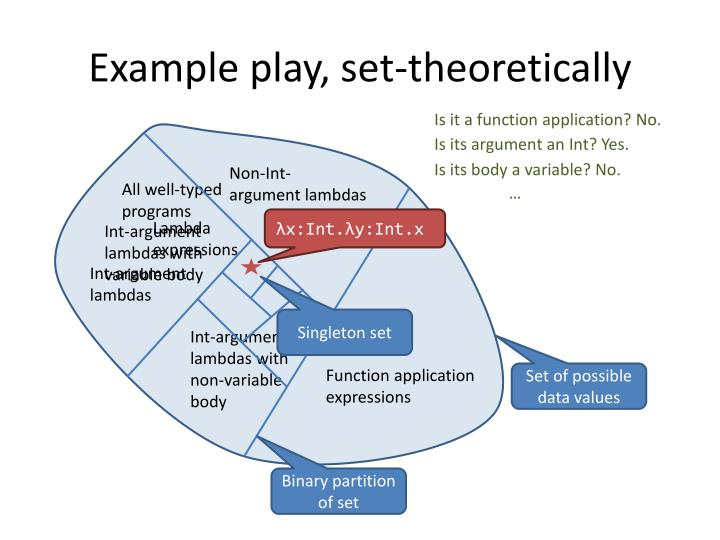 Example play, set-theoretically