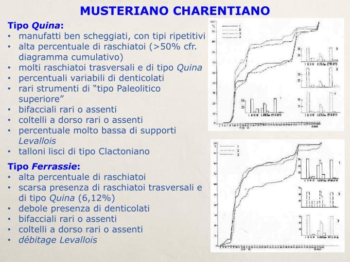 MUSTERIANO CHARENTIANO