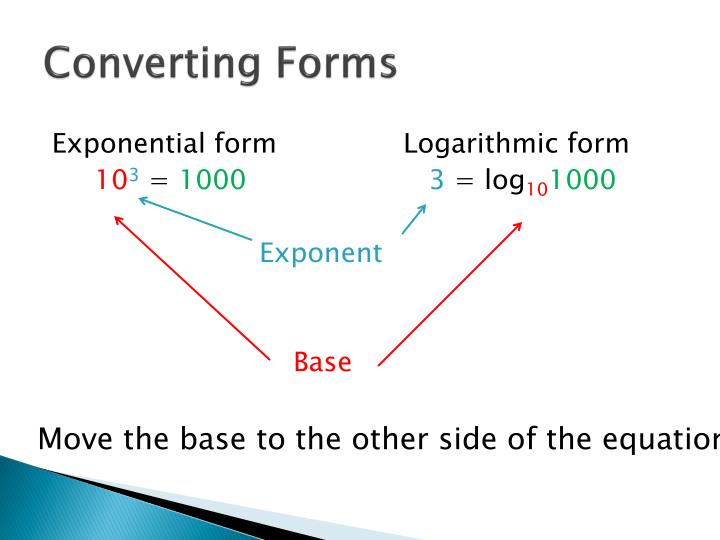 Converting Forms