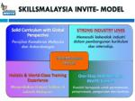 skillsmalaysia invite model
