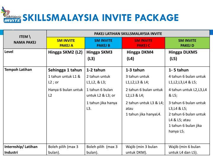 SKILLSMALAYSIA INVITE PACKAGE