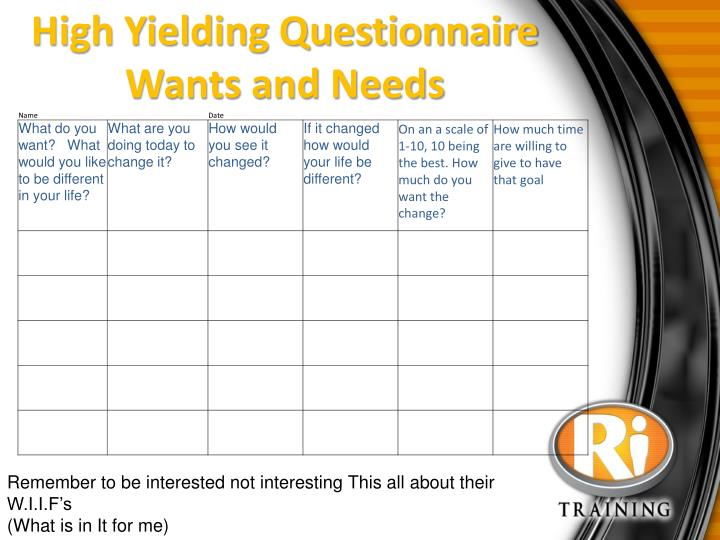 High Yielding Questionnaire