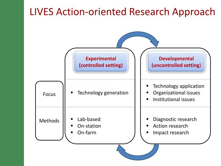 LIVES Action-oriented Research Approach