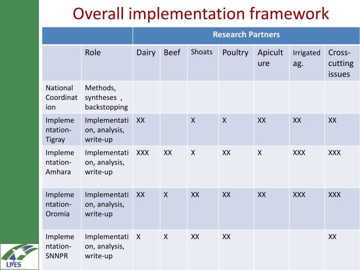 Overall implementation framework