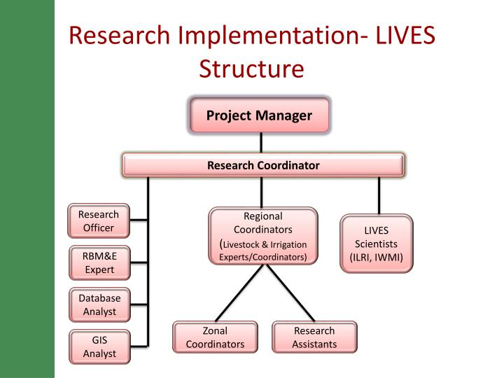 Research Implementation- LIVES Structure