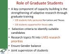 role of graduate students