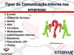 tipos de comunica o interna nas empresas