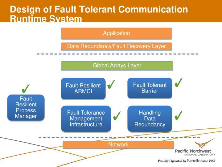 Design of Fault Tolerant Communication Runtime System