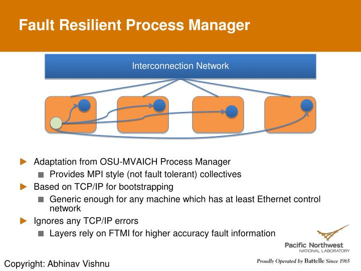 Fault Resilient Process Manager