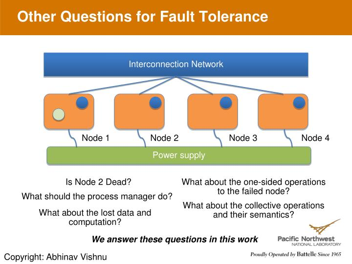 Other Questions for Fault Tolerance
