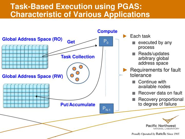 Task-Based Execution using PGAS: Characteristic of Various Applications