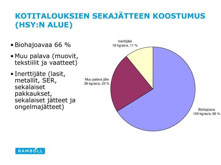 Kotitalouksien sekajätteen koostumus (