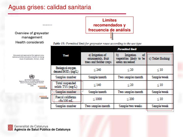 Aguas grises: calidad sanitaria
