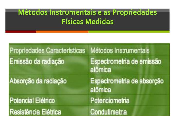 Métodos Instrumentais e as Propriedades Físicas Medidas