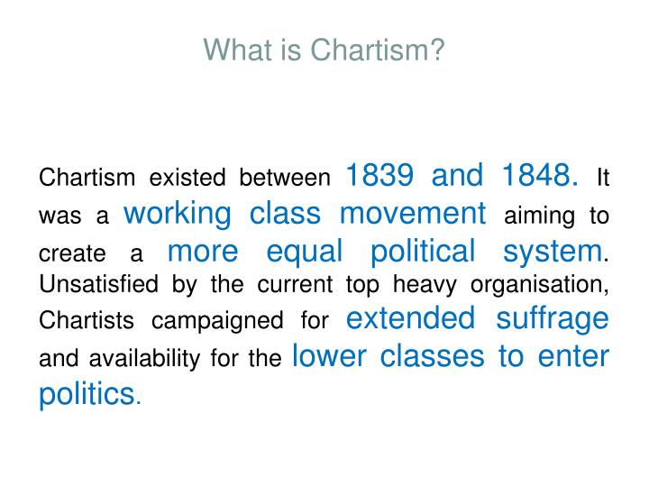 What is Chartism?