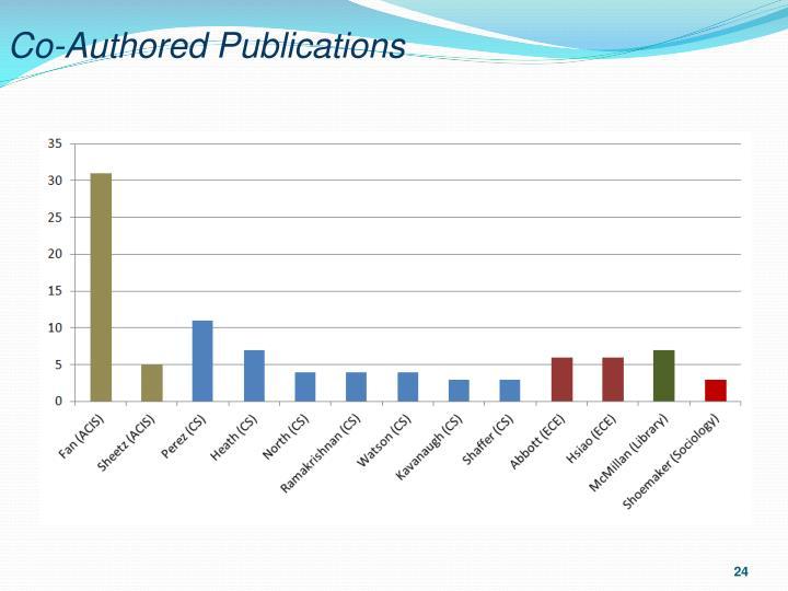 Co-Authored Publications