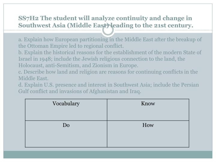 SS7H2 The student will analyze continuity and change in Southwest Asia (Middle East) leading to the ...
