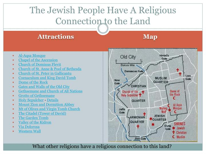 The Jewish People Have A Religious Connection to the Land