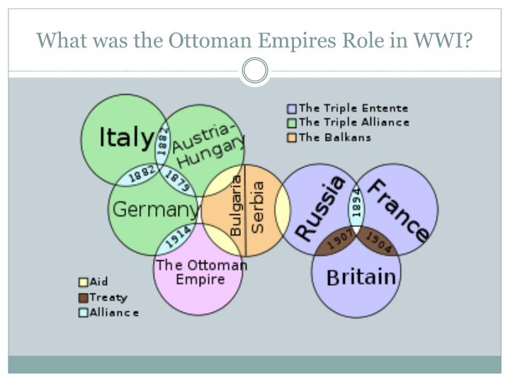 What was the Ottoman Empires Role in WWI?
