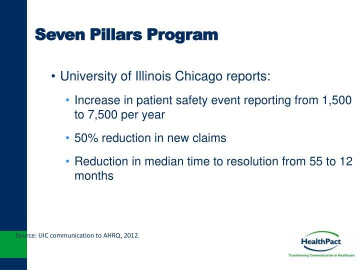 Seven Pillars Program