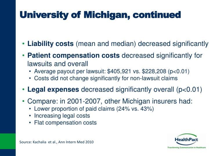 Liability costs
