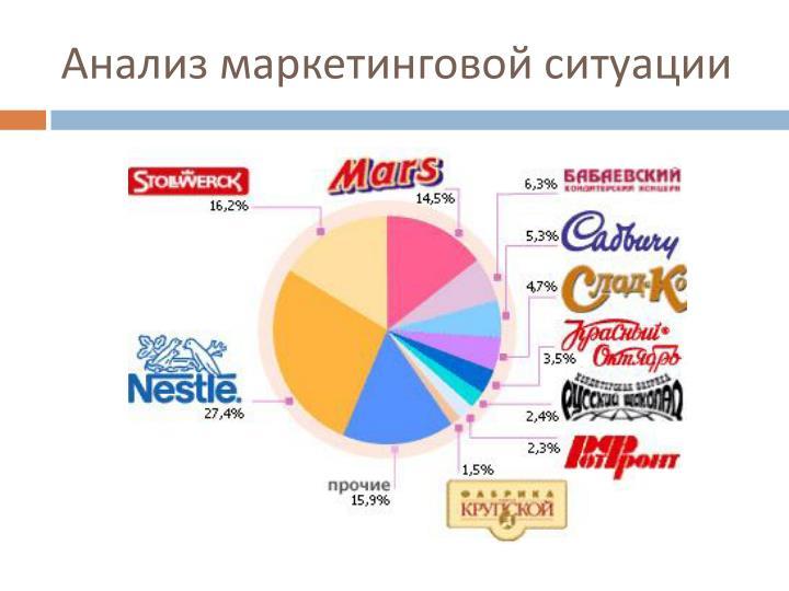 Анализ маркетинговой ситуации