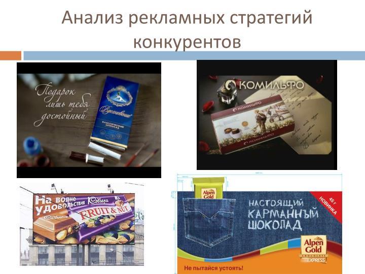 Анализ рекламных стратегий конкурентов