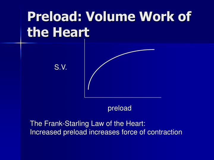 Preload: Volume Work of the Heart