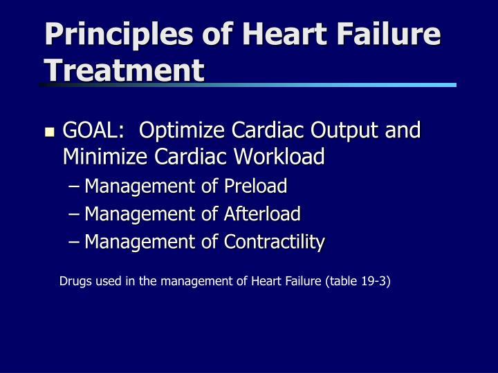 Principles of Heart Failure Treatment