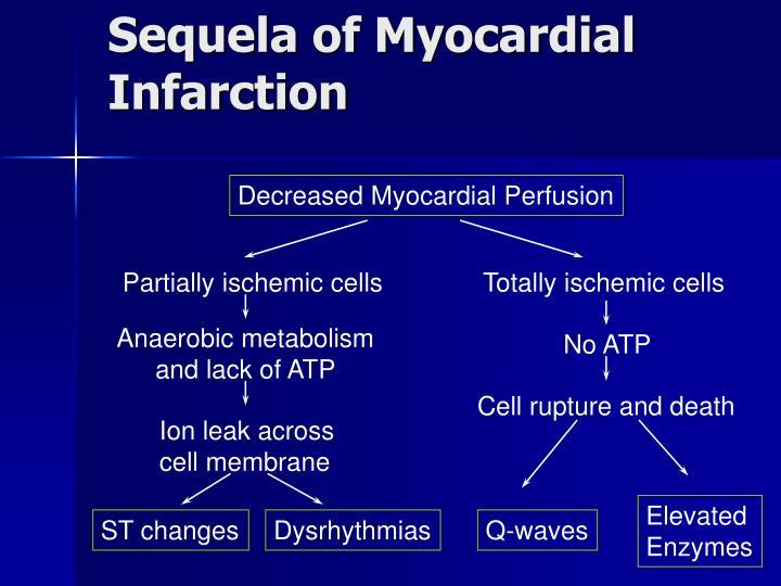 Decreased Myocardial Perfusion