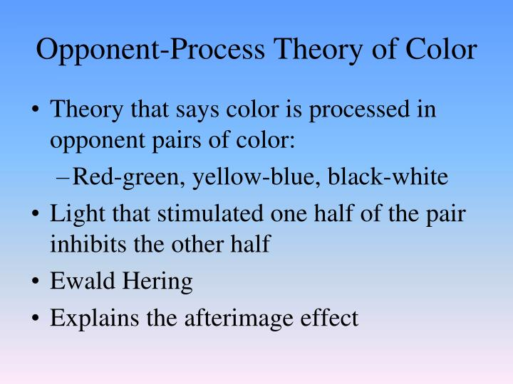 Opponent-Process Theory of Color