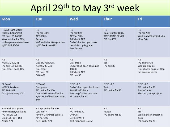 April 29 th to may 3 rd week