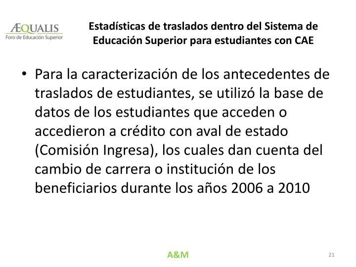 Estadísticas de traslados dentro del Sistema de Educación Superior para estudiantes con CAE