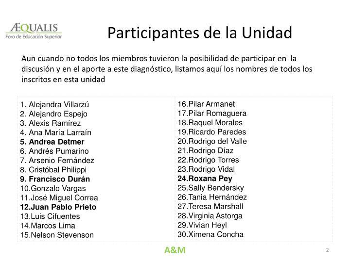 Participantes de la Unidad