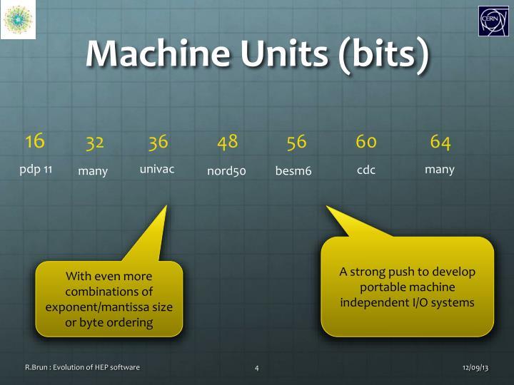 Machine Units (bits)