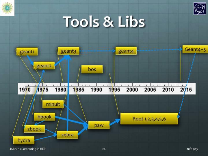Tools & Libs