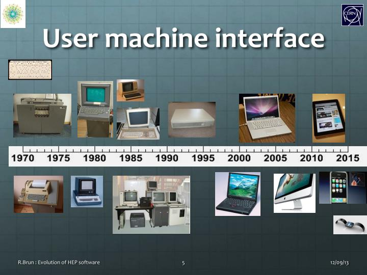 User machine interface
