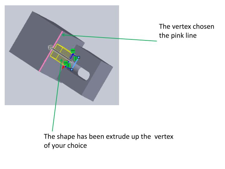 The vertex chosen the pink line