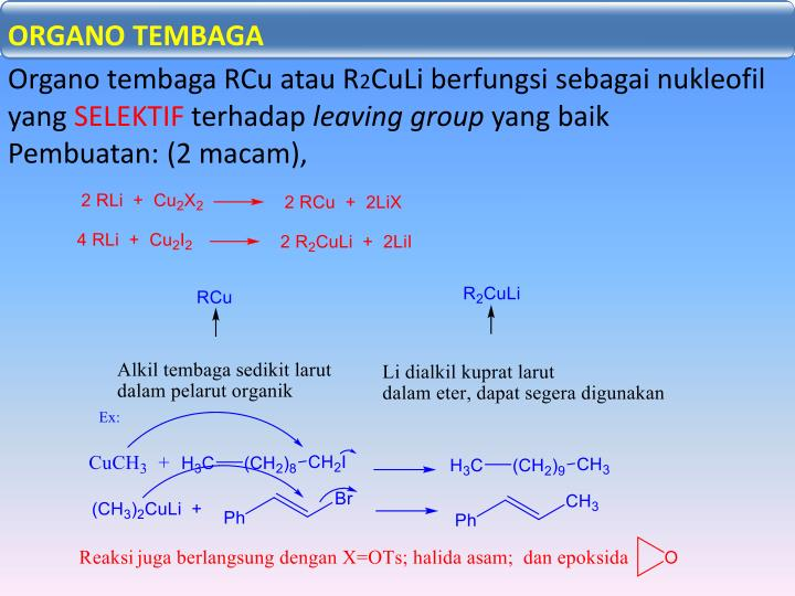 Adisi Nukleofilik C=X: