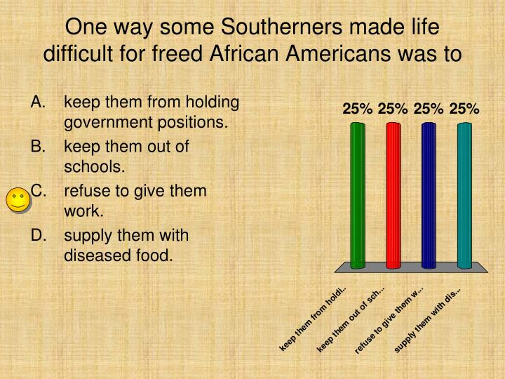 One way some Southerners made life difficult for freed African Americans was to